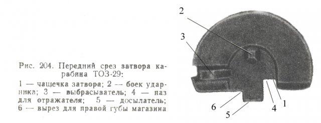 передний срез затвора карабина ТОЗ 29